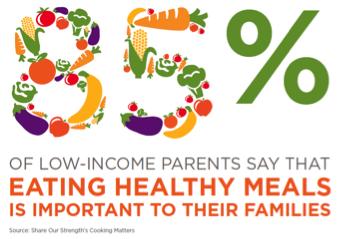 Walmart Foundation Eating Healthy 1