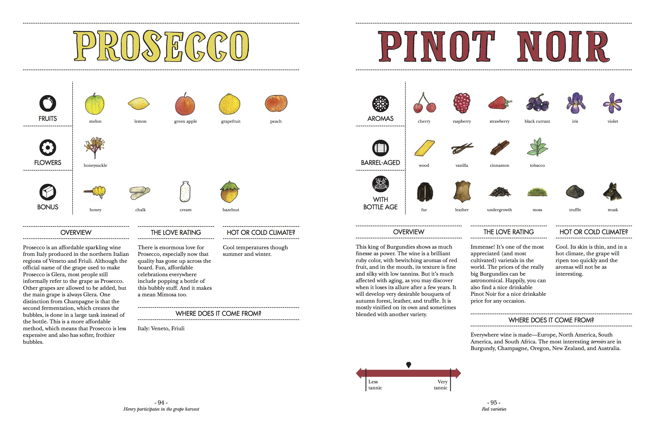 #Wine #WineIsntRocketScience #book #giveaway #ad